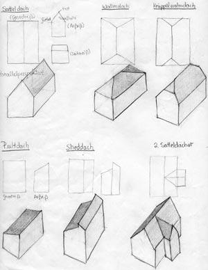 Aufriss Zeichnen architektur grundkurs