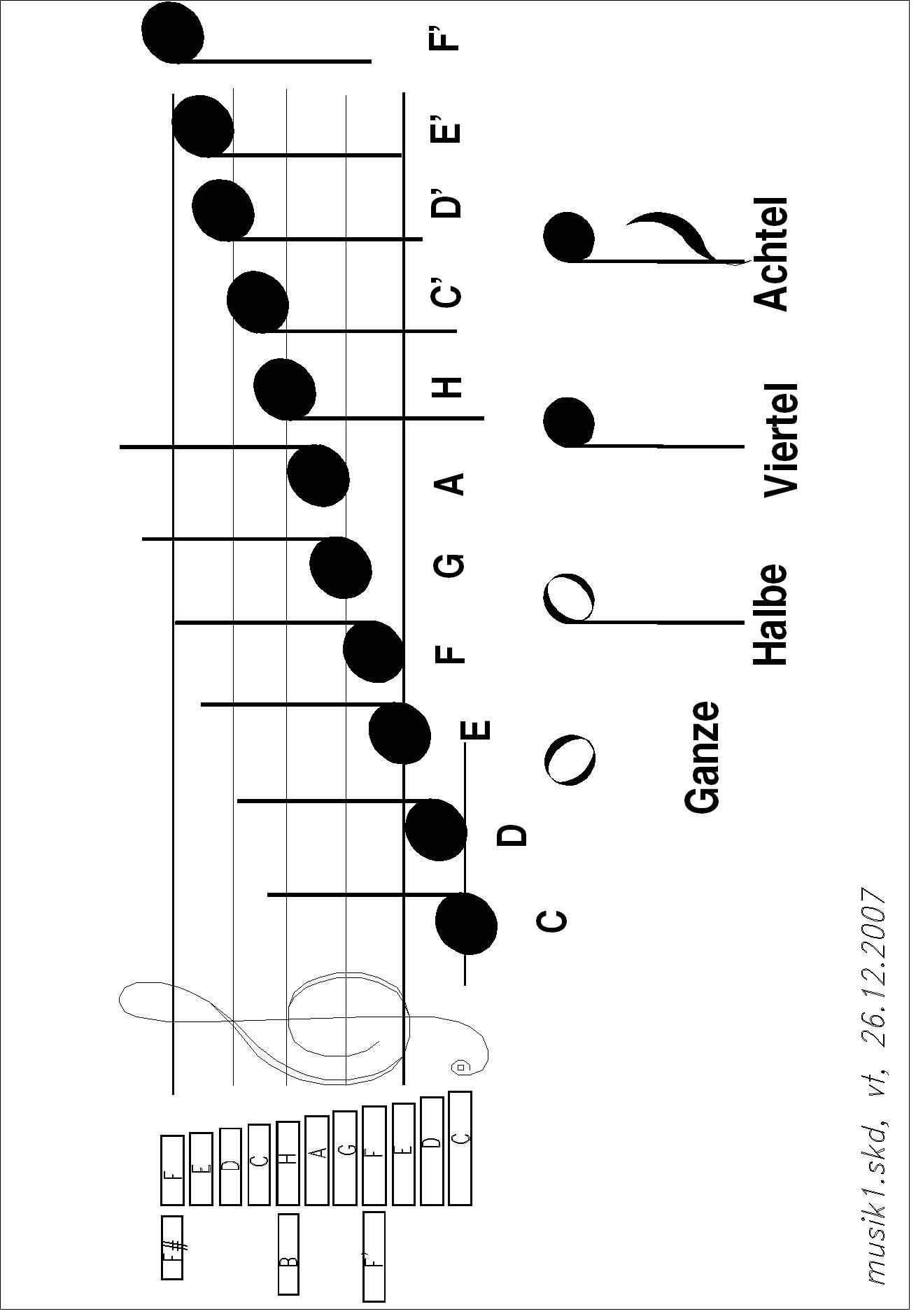 Kunstlabor: Musik-Experimente